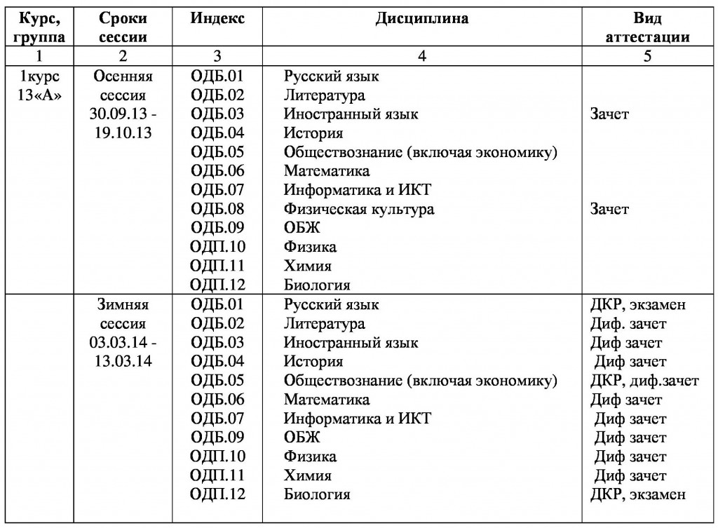 План график по физической культуре ...: pictures11.ru/plan-grafik-po-fizicheskoj-kulture.html